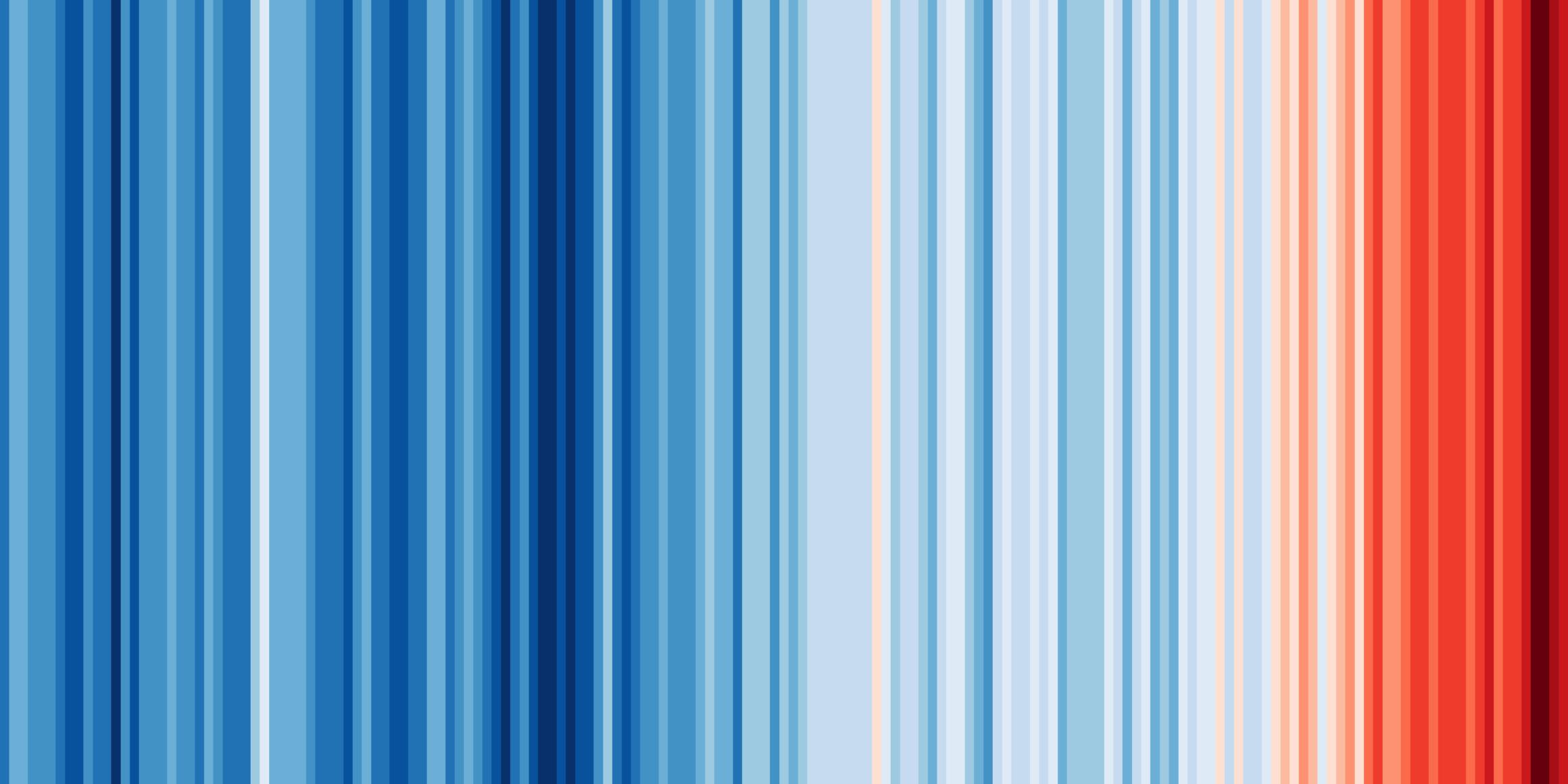 stripes globe 1850 2018 mo - Nová titulka The Economist brilantně shrnuje klimatickou změnu od roku 1850